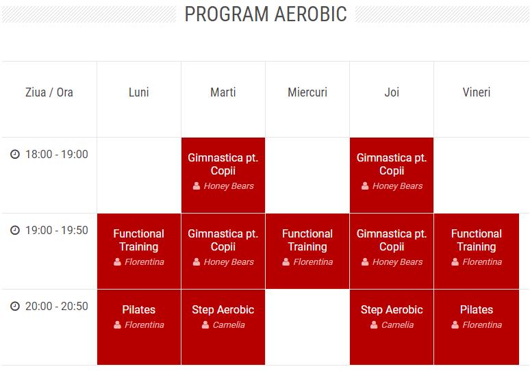 program aerobic aprilie 2018